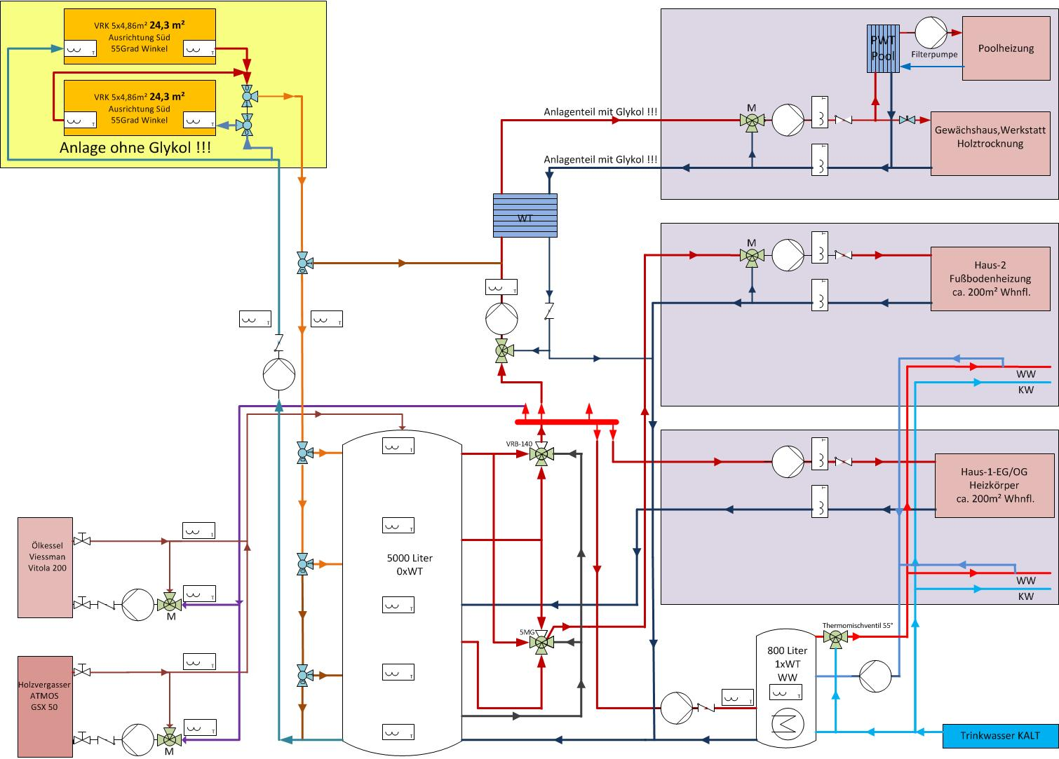 Hydraulikschema 48m² VRK 7000 Liter Puffer - HaustechnikDialog